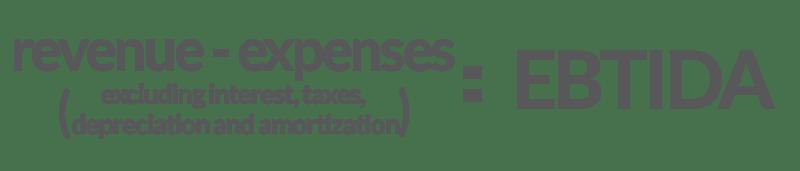 EBTIDA equation