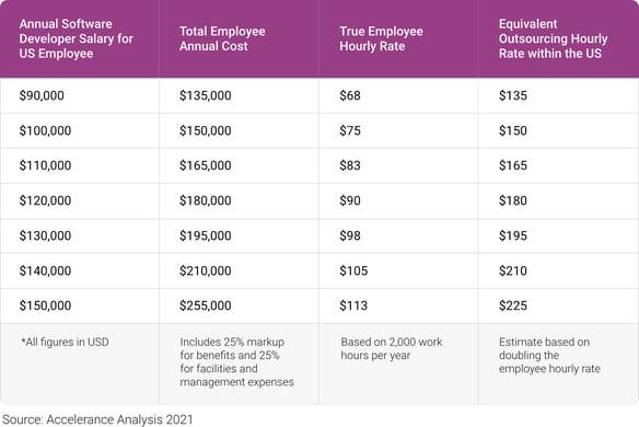 True Costs Blog Graph 1 @2x-1