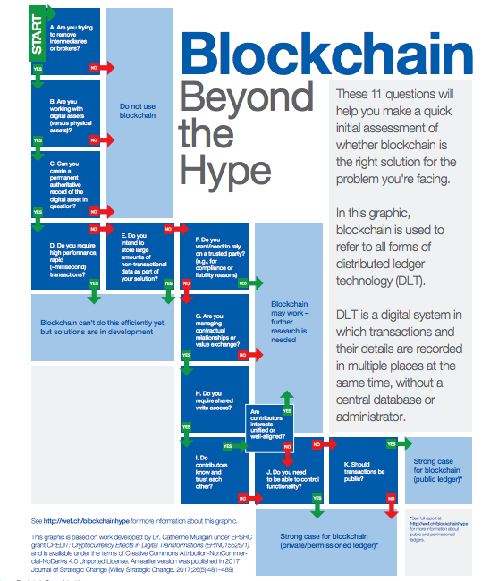 outsourcing-blockchain-technology