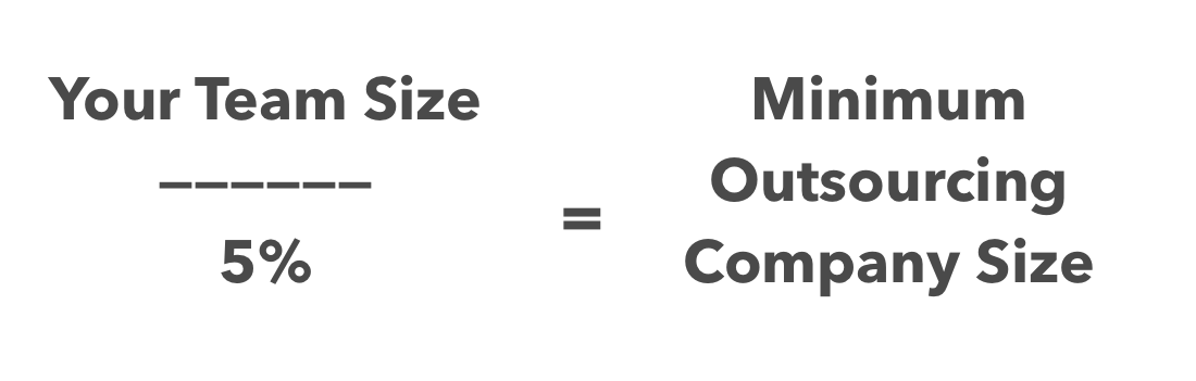 Illustration of the equation used to determine the right size of outsourcing company you need for your software outsourcing needs.