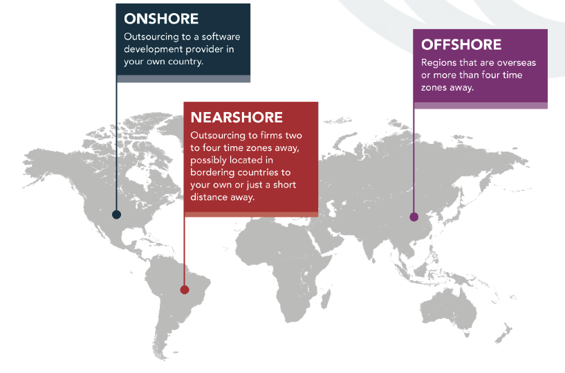 software-outsourcing-onshore-offshore-nearshore-diferences.png